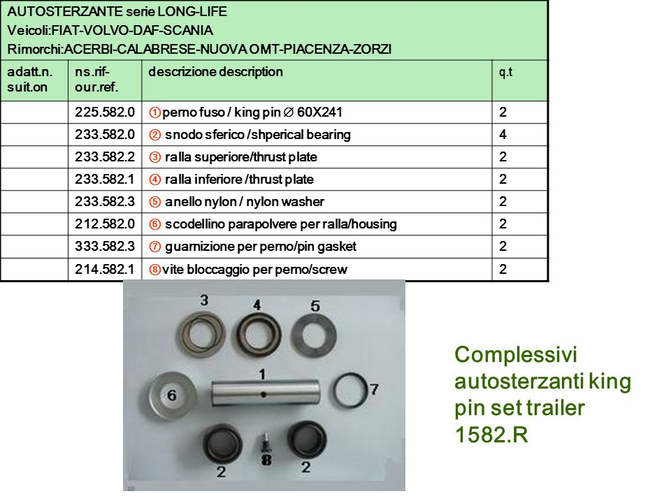 Complessivi autosterzanti king pin set trailer 1582.R