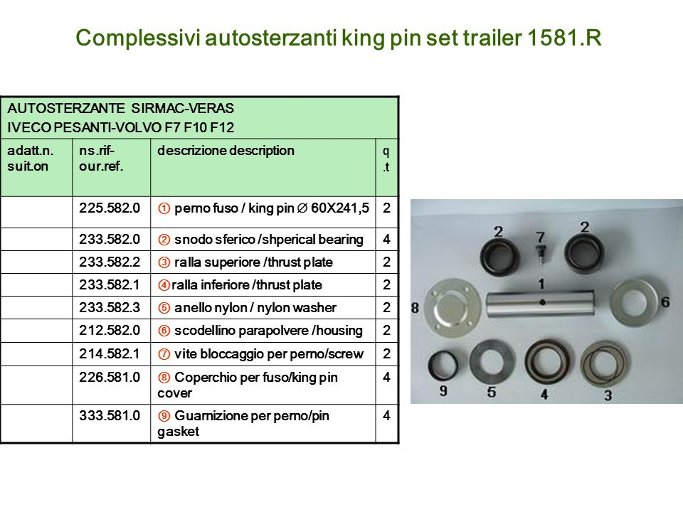 Complessivi autosterzanti king pin set trailer 1581.R