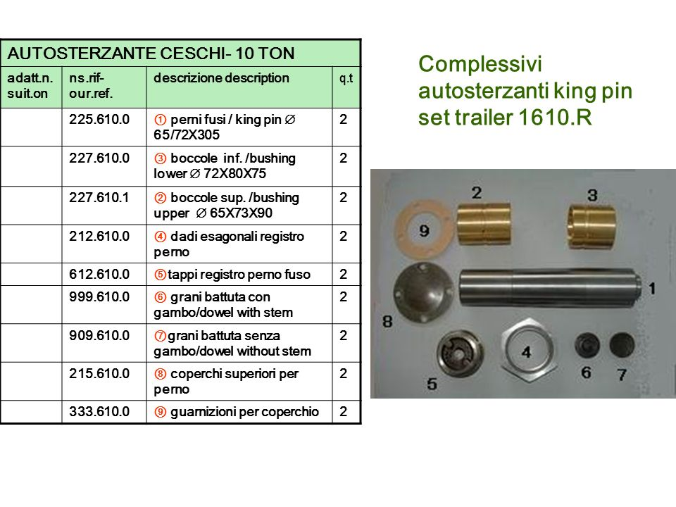 Complessivi autosterzanti king pin set trailer 1610.R