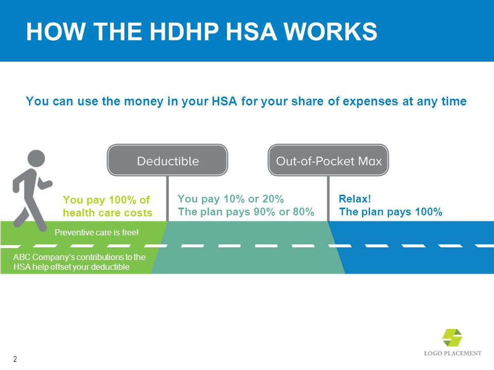 how to close hsa account