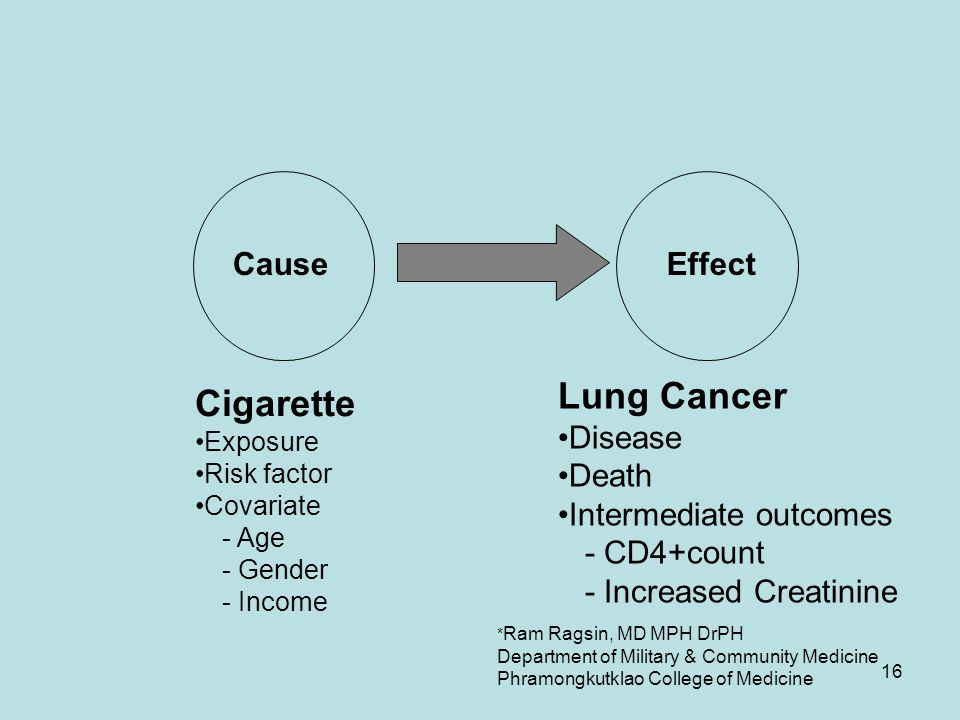 a study of lung cancer disease Hundreds of lung cancer patients may be dying  the team behind the study say more than 800 patients a year could  some local spread of the disease or for.