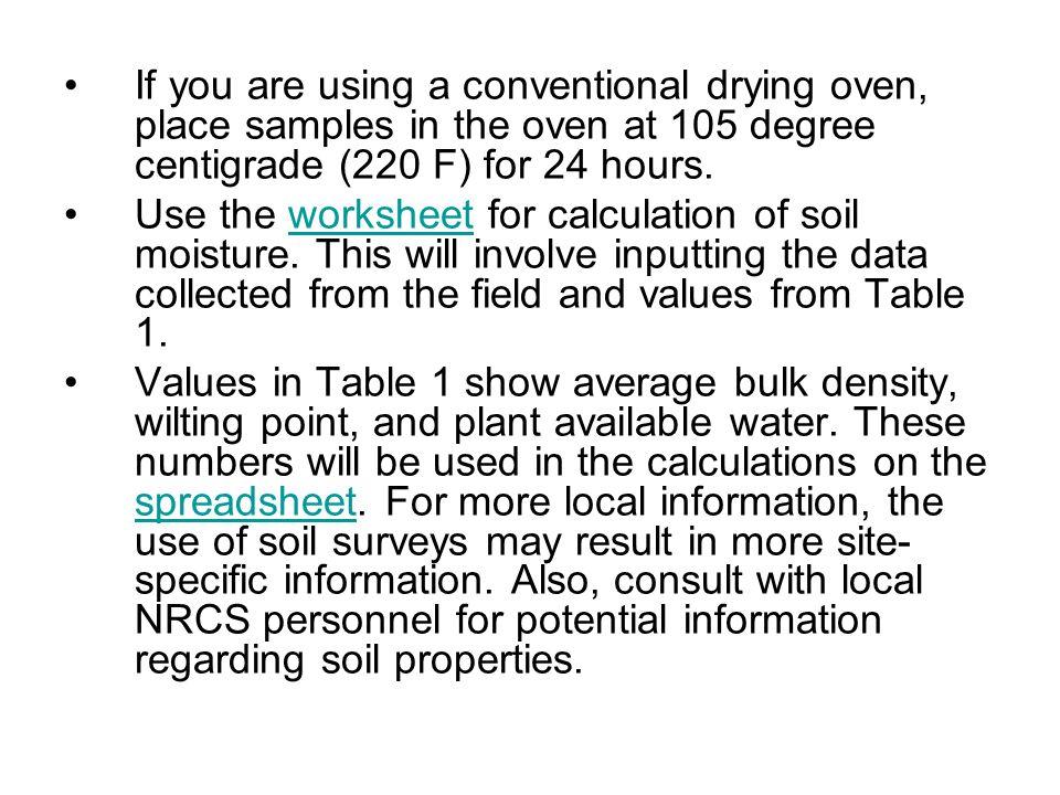 Measurement Of Soil Moisture Ppt Video Online Download