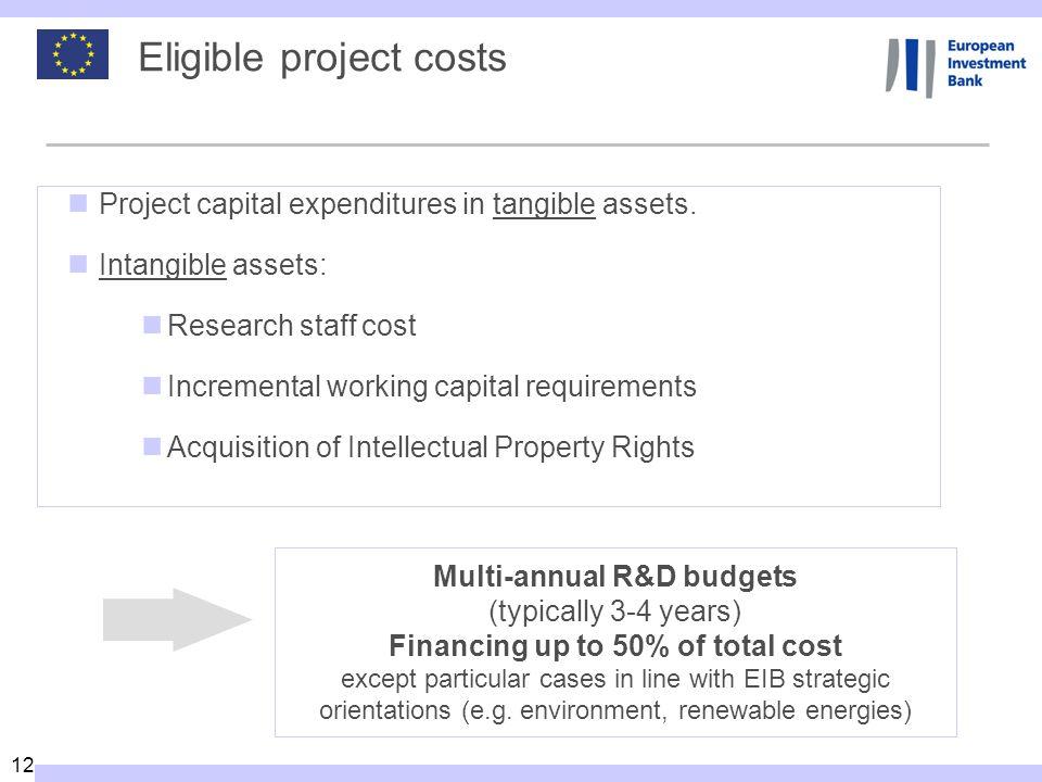 Multi-annual R&D budgets