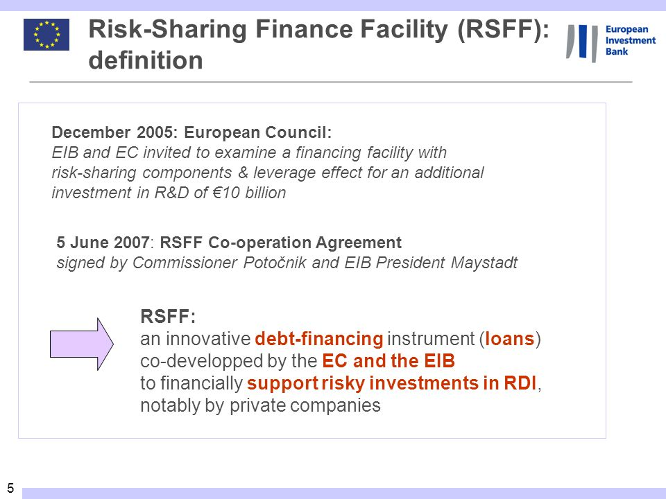 Risk-Sharing Finance Facility (RSFF): definition