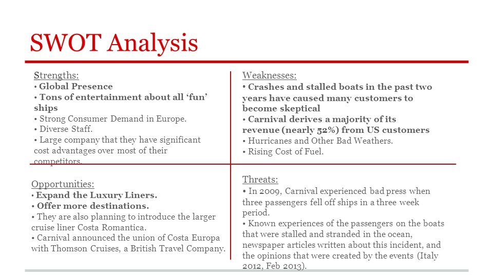 carnival corporation and plc swot analysis Carnival corporation & plc: an economic analysis essay  need essay sample on carnival corporation & plc: an economic  swot analysis for carnival corporation.