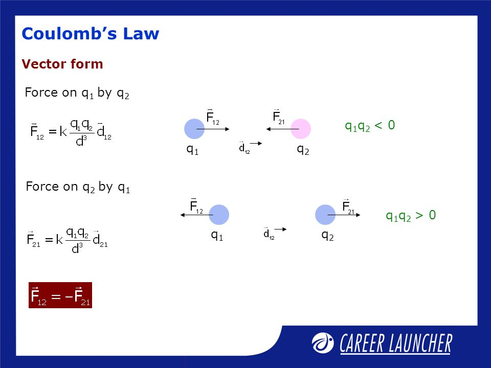 Physics. - ppt download