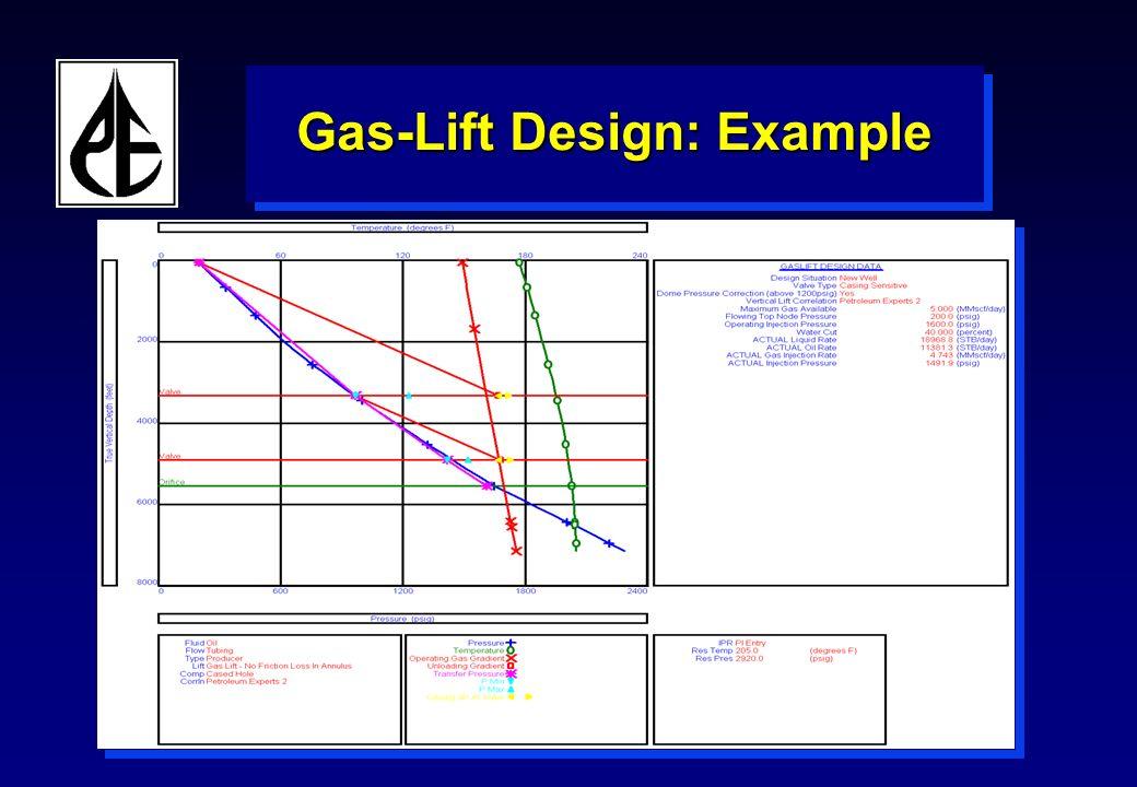 Gas Lift Process : Petroleum experts ltd janvier lissanon ppt video online