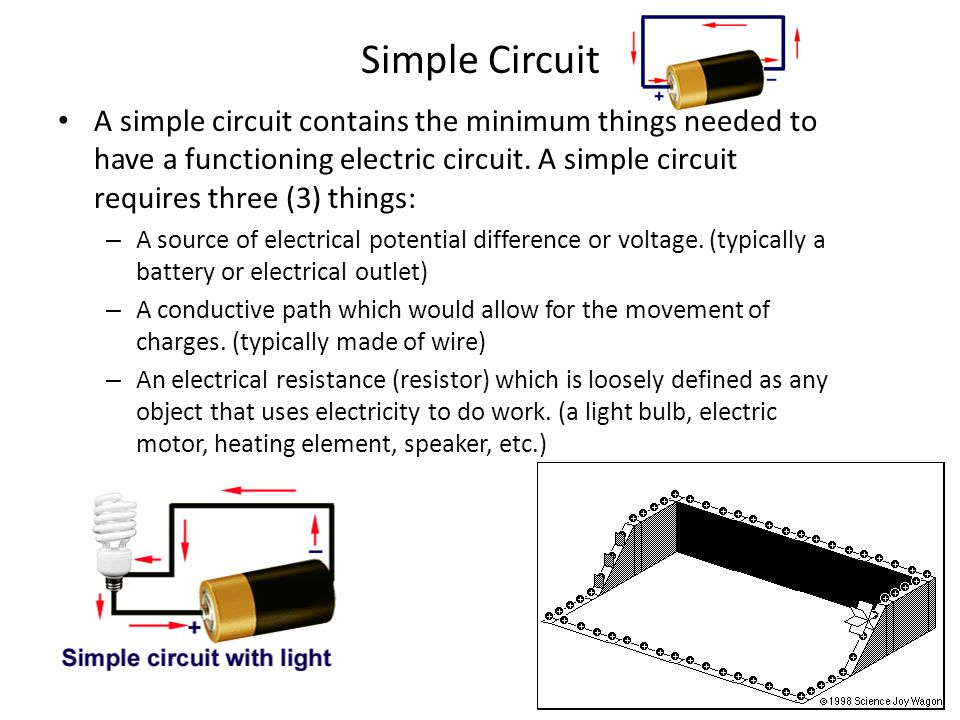 Current electricity and circuits ppt video online download for How does a simple motor work