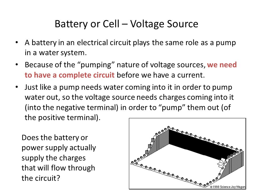 Current Electricity And Circuits Ppt Video Online Download
