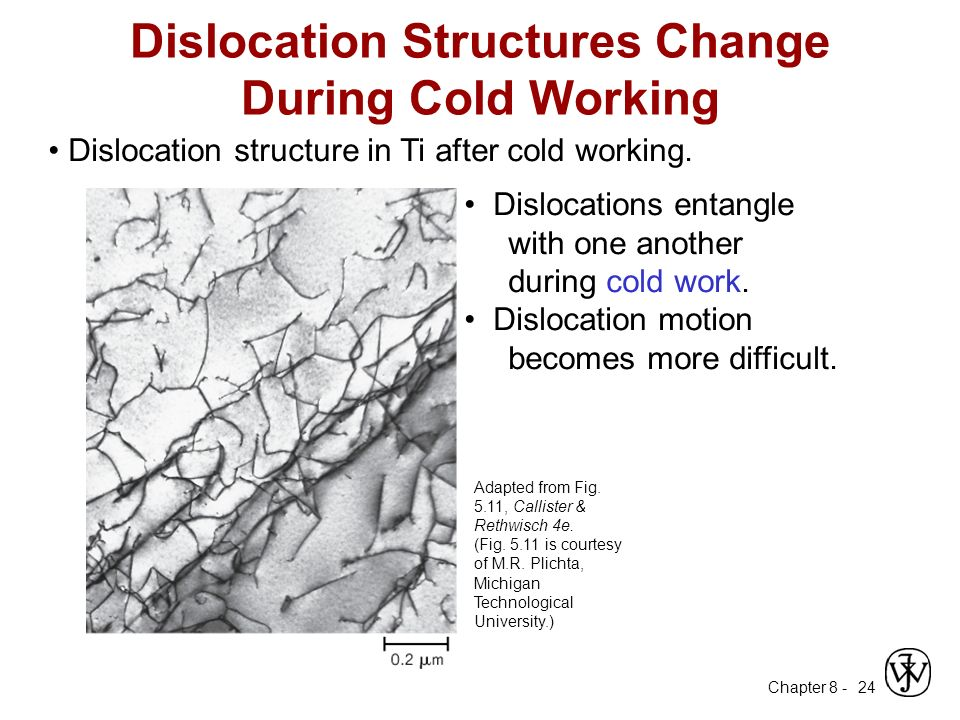 Chapter 8 Deformation Amp Strengthening Mechanisms Ppt