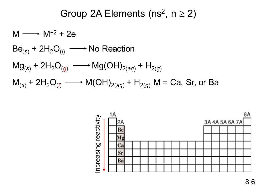 Chapter 2 atomic structure and interatomic bonding ppt video 79 group 2a gamestrikefo Gallery