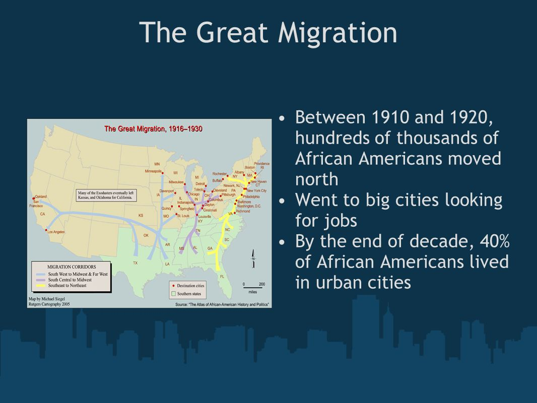 The Great Migration Between 1910 and 1920, hundreds of thousands of African Americans moved north Went to big cities looking for jobs.