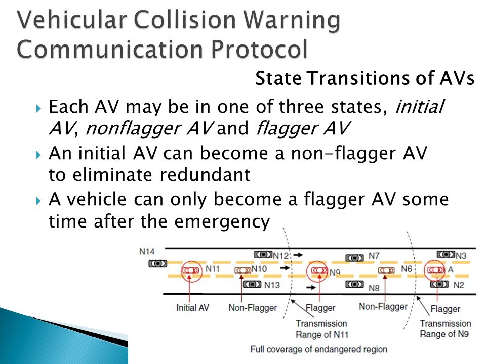 A Vehicle To Vehicle Communication Protocol Ppt Video