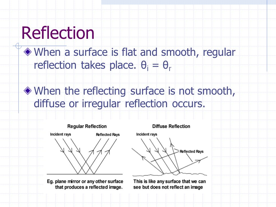 Reflection When a surface is flat and smooth, regular reflection takes place. θi = θr.