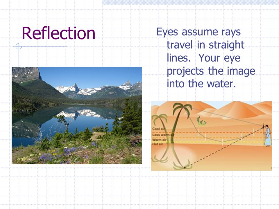 Reflection Eyes assume rays travel in straight lines. Your eye projects the image into the water.