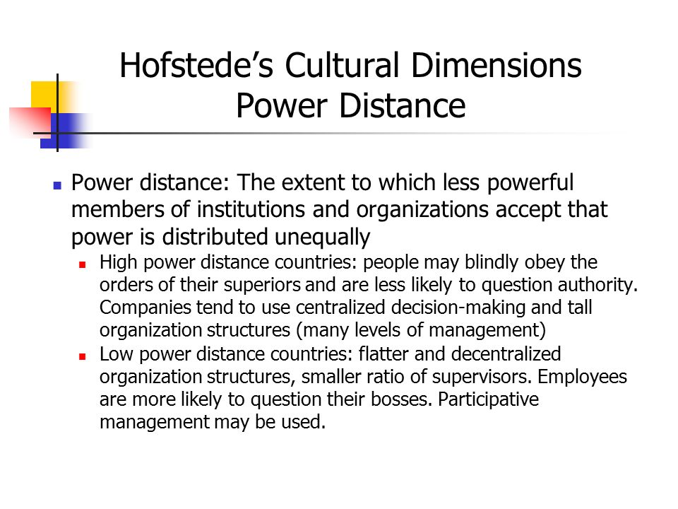 Hofstede's Cultural Dimensions Power Distance