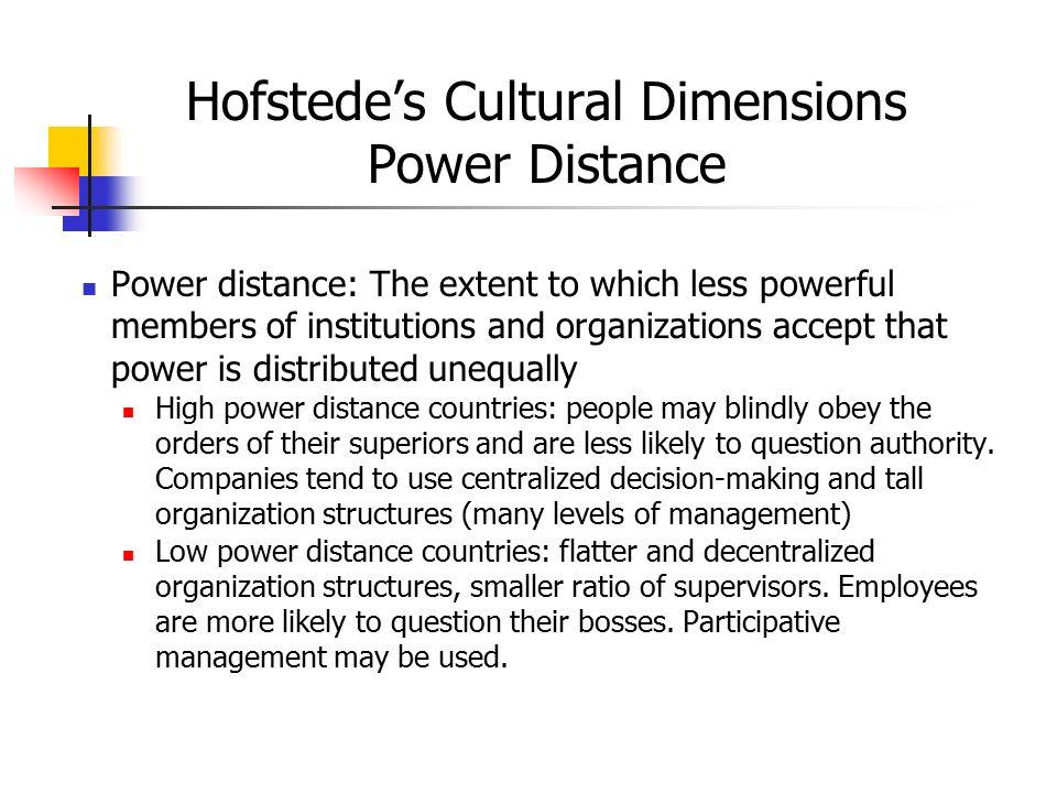 Hofstede's Cultural Dimensions Power Distance