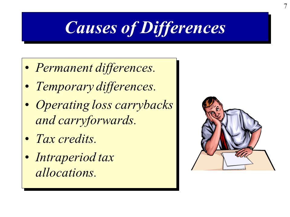 temporary differences 【中文摘要】盈余管理和避税均可以形成会计与税收之间正的暂时性差异。本文检验了源自不同行为动机的该差异对会计信息定价功能的影响。本文以盈余可持续性和价值.