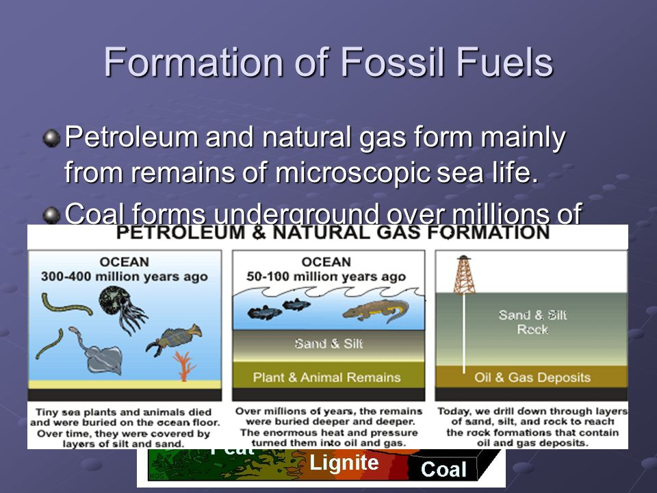 Ch. 5 Energy Resources. - ppt video online download