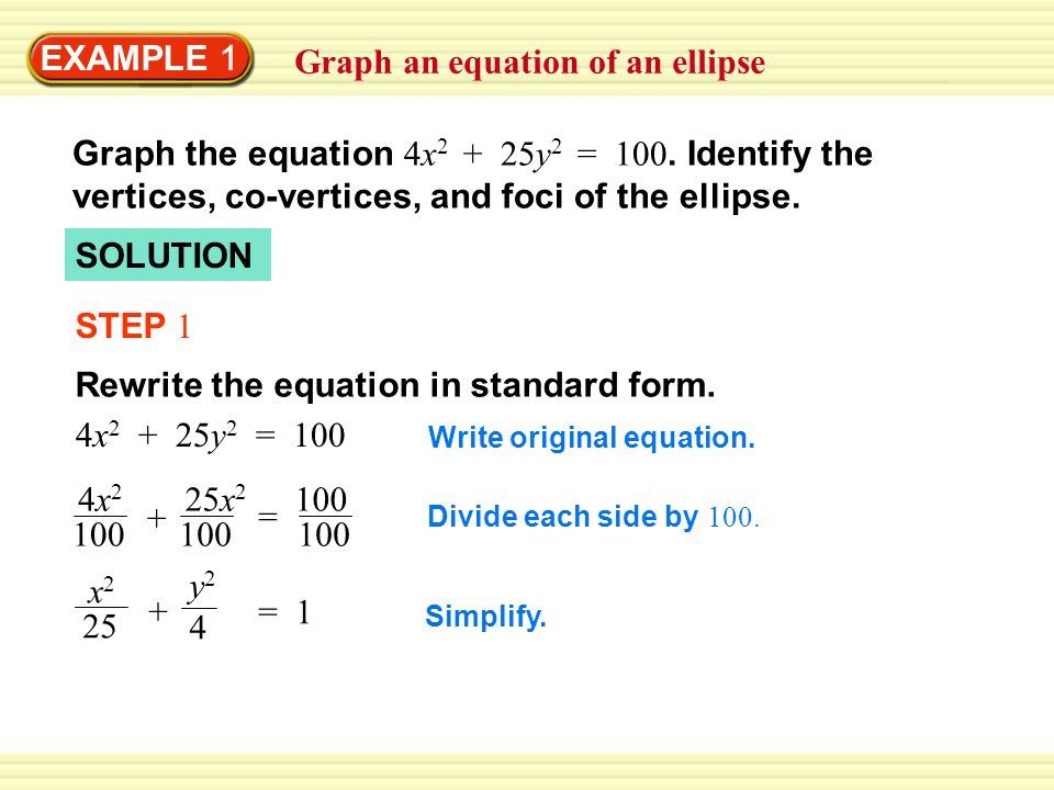 Graph An Equation Of An Ellipse Ppt Video Online Download