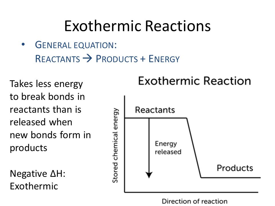 exothermic reaction The difference between endothermic and exothermic reactions lies in the words themselves thermic refers to heat, just as in the word thermometer exo means outside and endo means inside thus, an endothermic reaction pulls heat into an object or area, while an exothermic reaction expels.