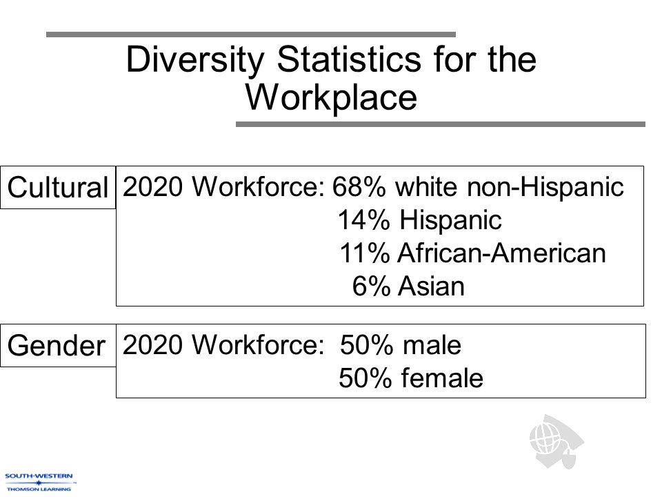 the glass ceiling and hispanic american women The overlooked asian-american glass ceiling  what's missing in these initiatives is any sort of discussion to be more inclusive of asian-american men and women  and hispanic women all.