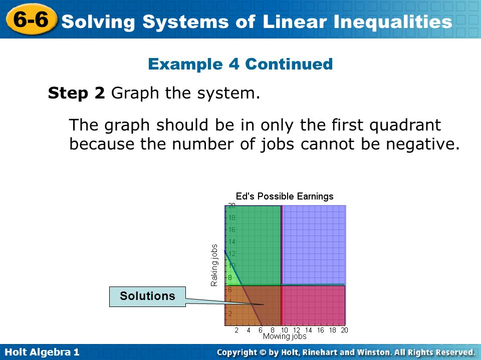 Example 4 Continued Step 2 Graph the system.