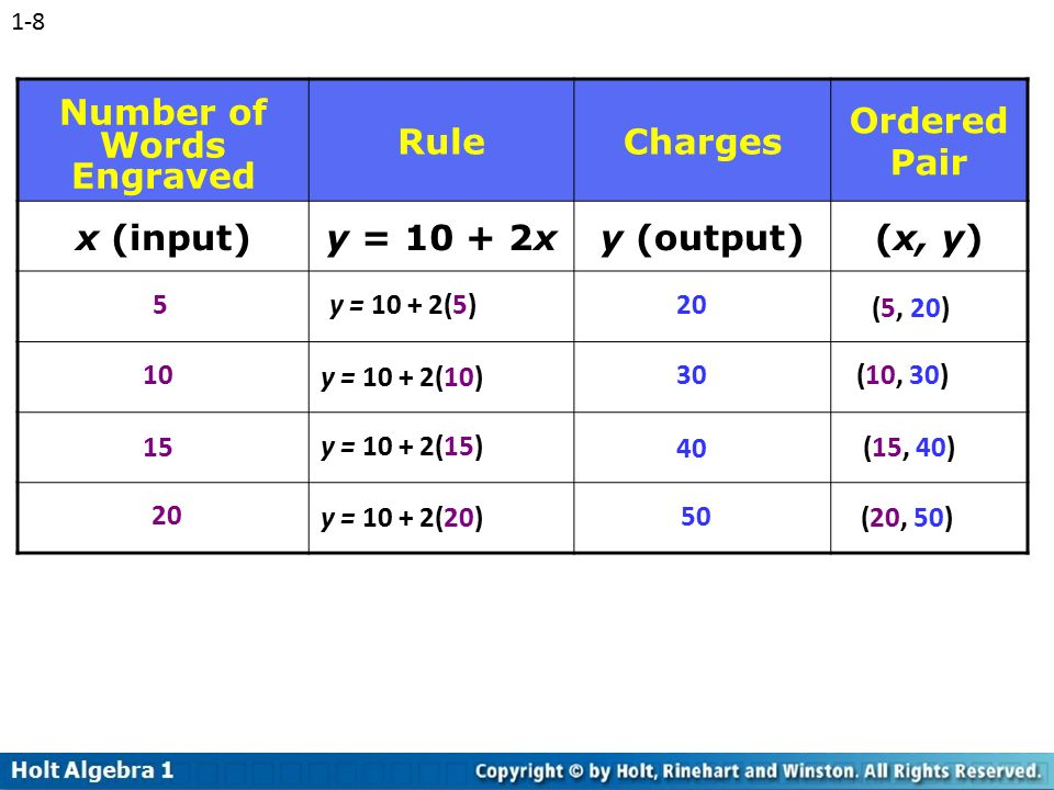 Chapter 1 - Foundations of Algebra - ppt video online download