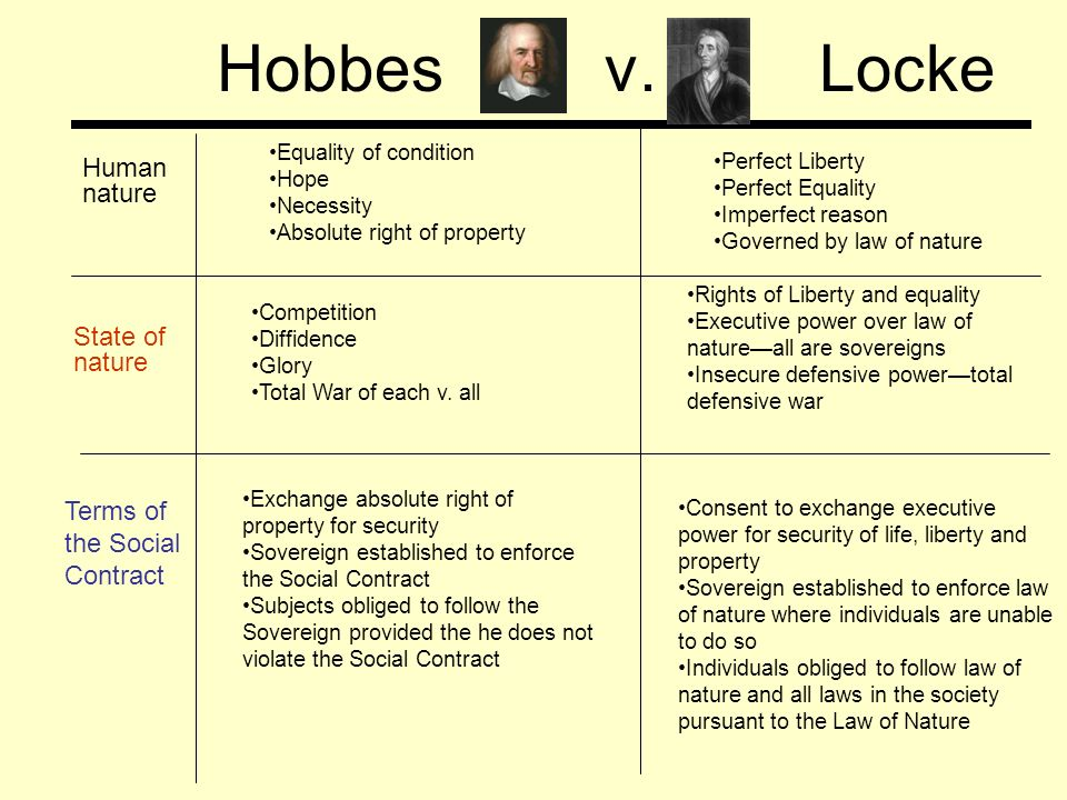 the social contract hobbes locke and The unwritten 'social contract' keeps society functioning, as jon pike explains   great thinkers of political philosophy like hobbes, locke, rousseau and kant,.