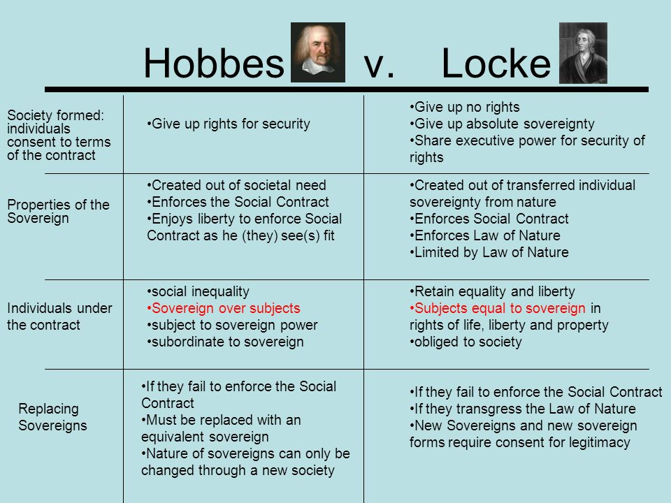 hobbes and locke social contract essay Free the social contract papers, essays, and research papers my account search results free essays good essays [tags: social contract hobbes locke essays.