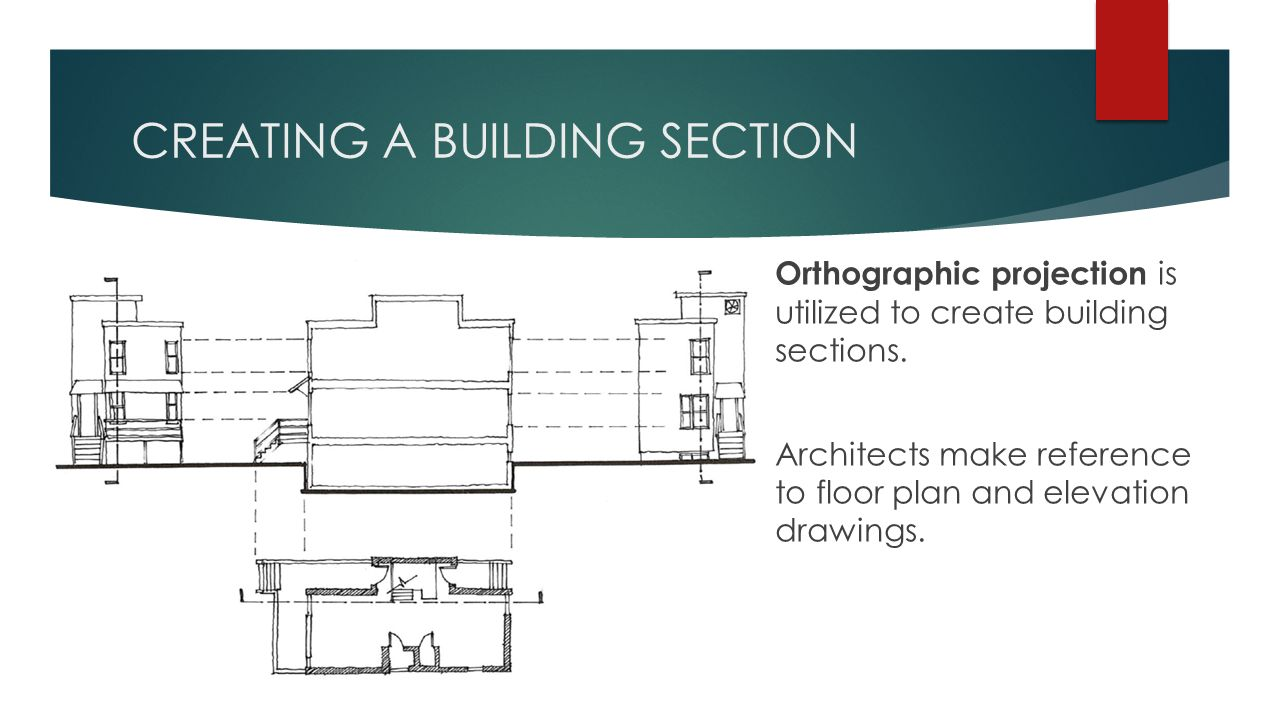 Floor Plan Elevation Definition : Applications of technology ppt video online download