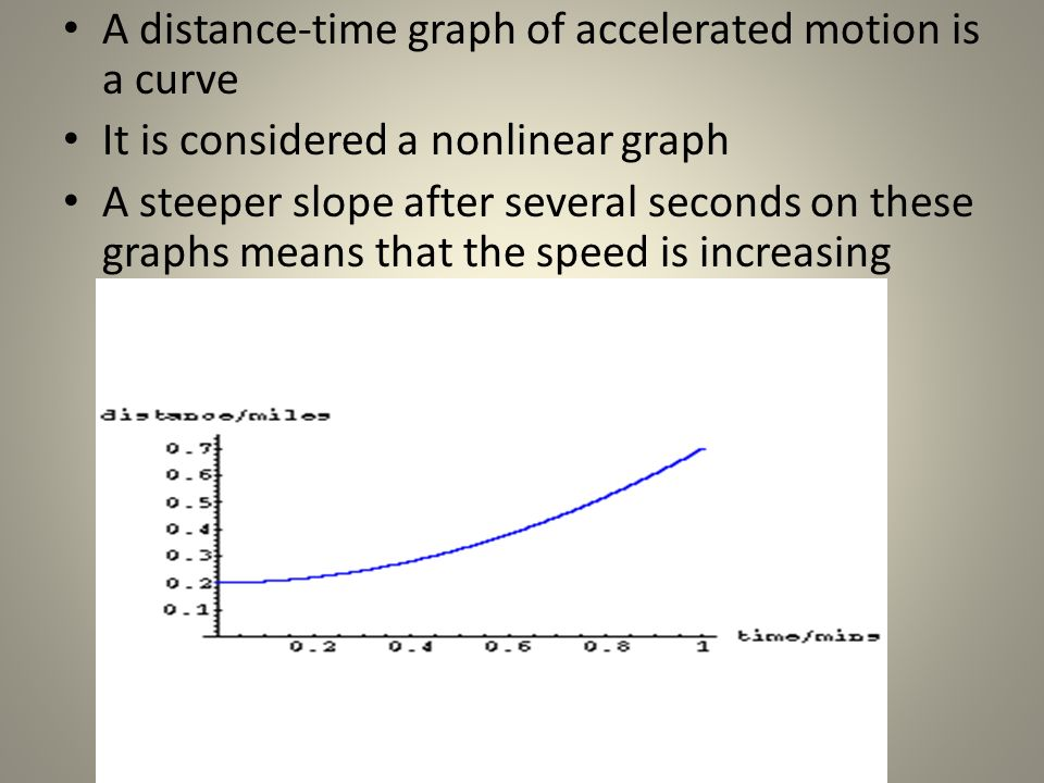 A distance-time graph of accelerated motion is a curve