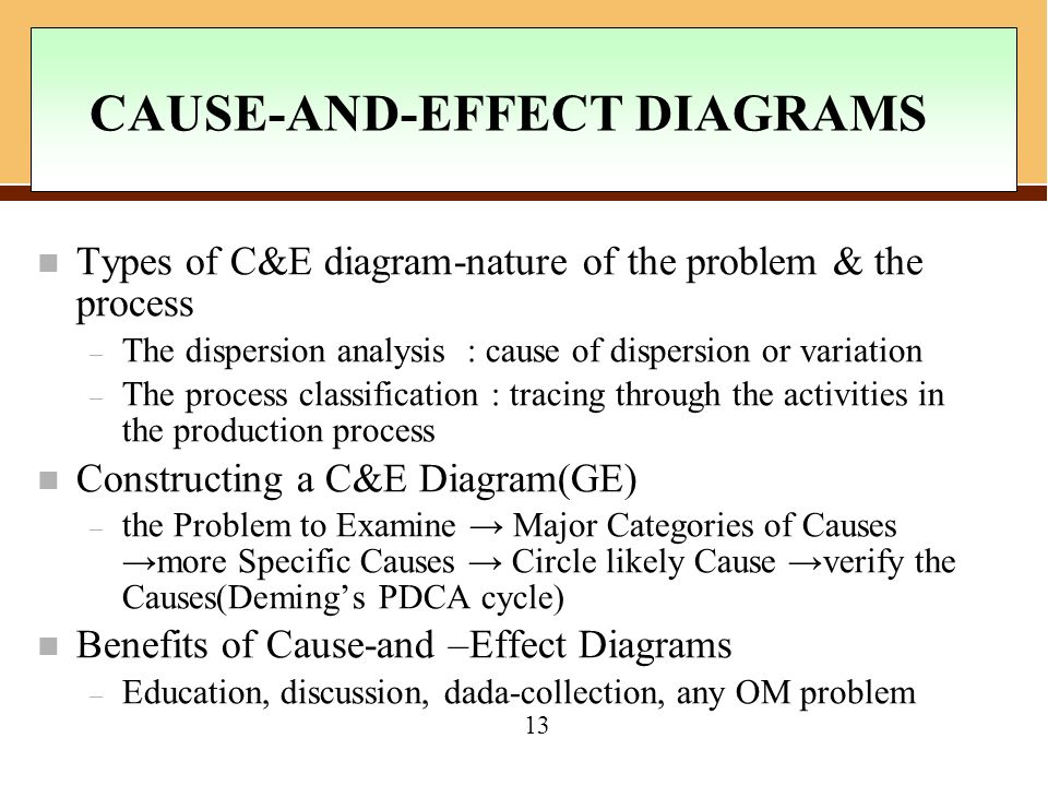 examine and analyze the cause of Main effects and interactions  to examine main effects, let's  would select analyze à general linear model à univariate.