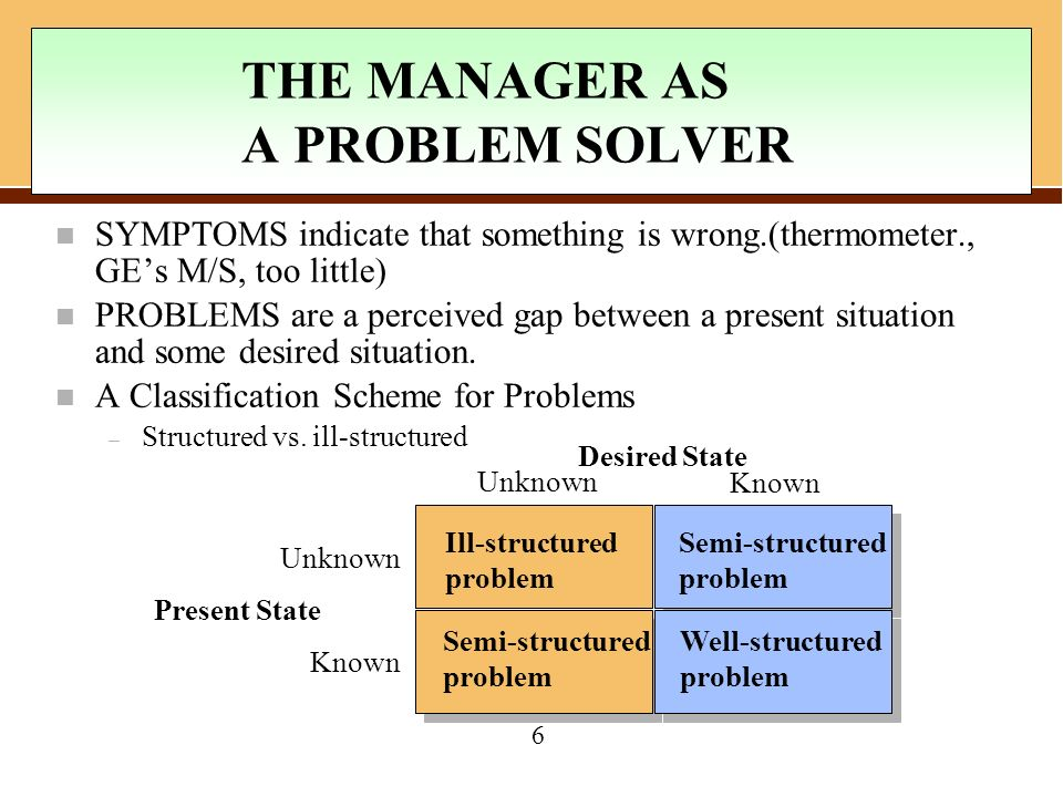 problems in operation management