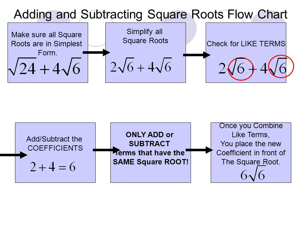 square root using sequential cordic Report no nadc-91067-50 ad-a242 318 the square root cordic ronald f gleeson department of physics trenton state college trenton, nj 08650 james j davidson, robert m williams and robert g peck.