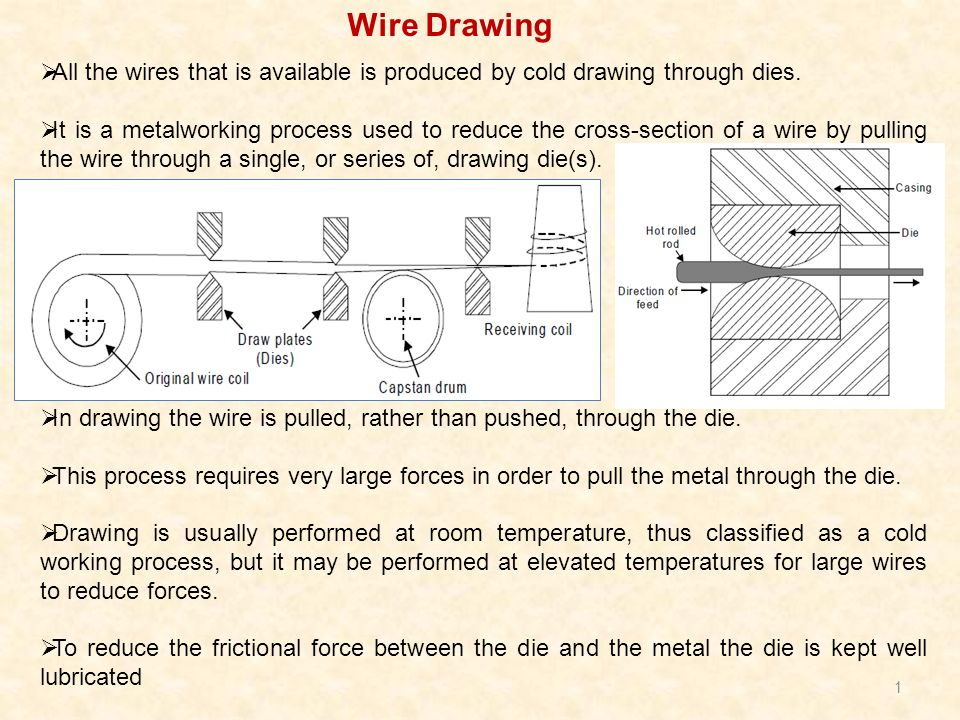 Wire Drawing All the wires that is available is produced by cold ...