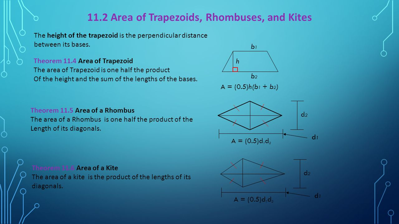 112 Area Of Trapezoids, Rhombuses, And Kites Measuring Length And Area Ppt  Download 90