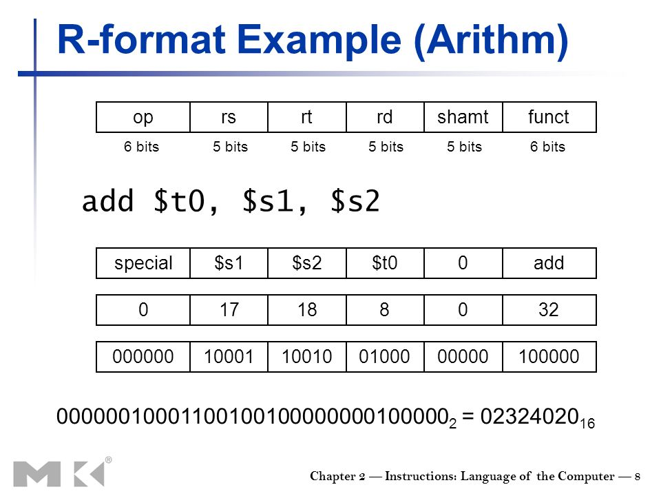 R-format Example (Arithm)