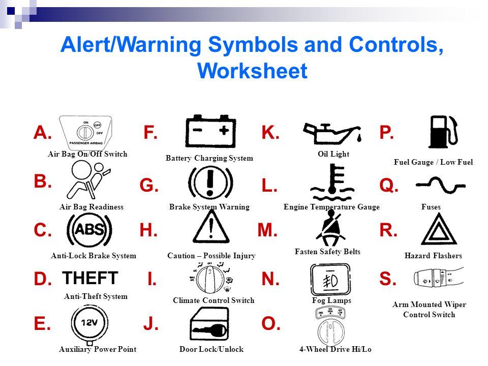 Instruments and Gauges System Symbols and Controls ppt video – Safety Symbols Worksheet