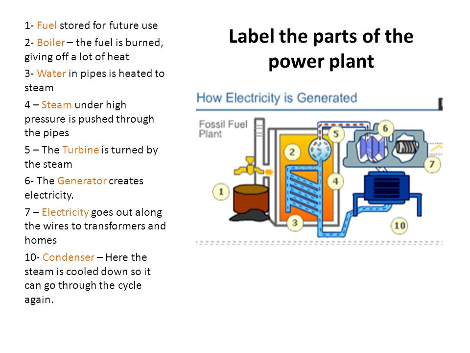 Generating Electricity - ppt video online download