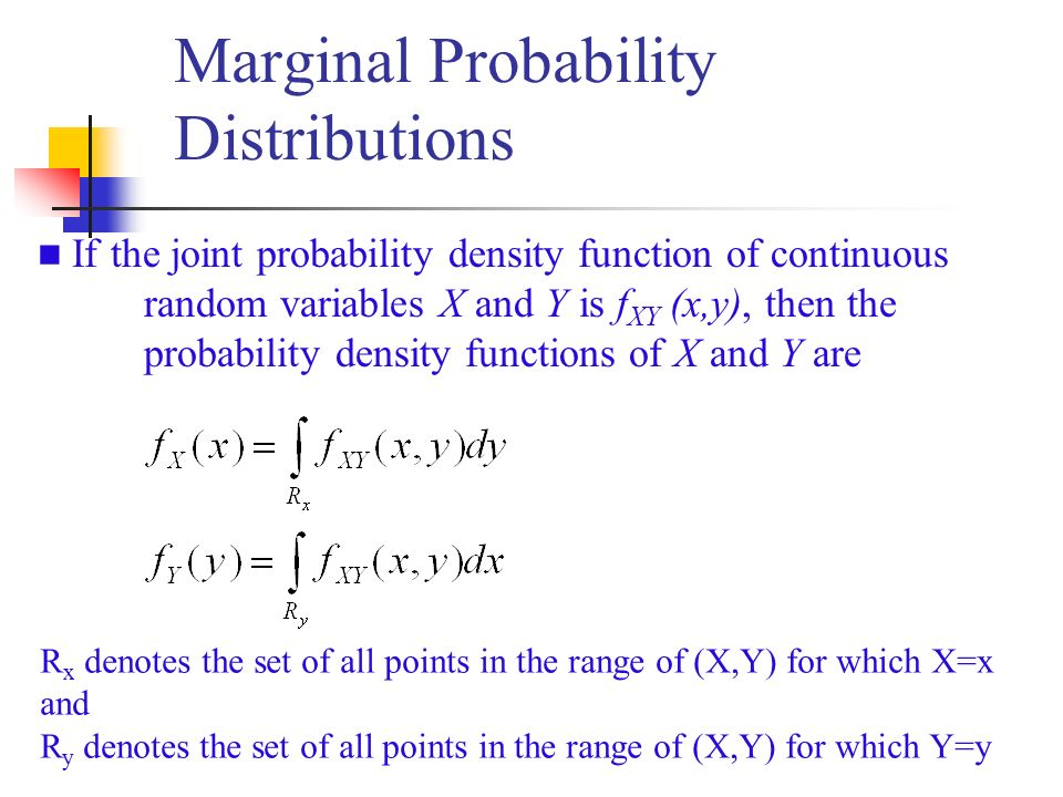 how to find the mode of a probability density function
