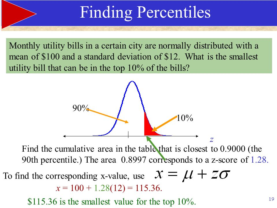 The normal distribution ppt video online download finding percentiles ccuart Image collections