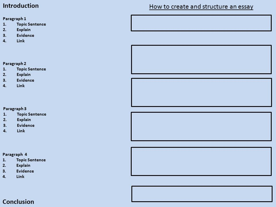 create an essay online Create your test in 3 steps create private or public online tests invite your contacts to take the test start now.