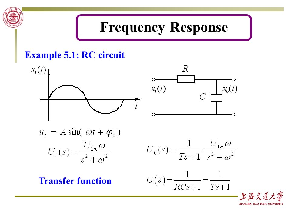 how to find phase of frequency response