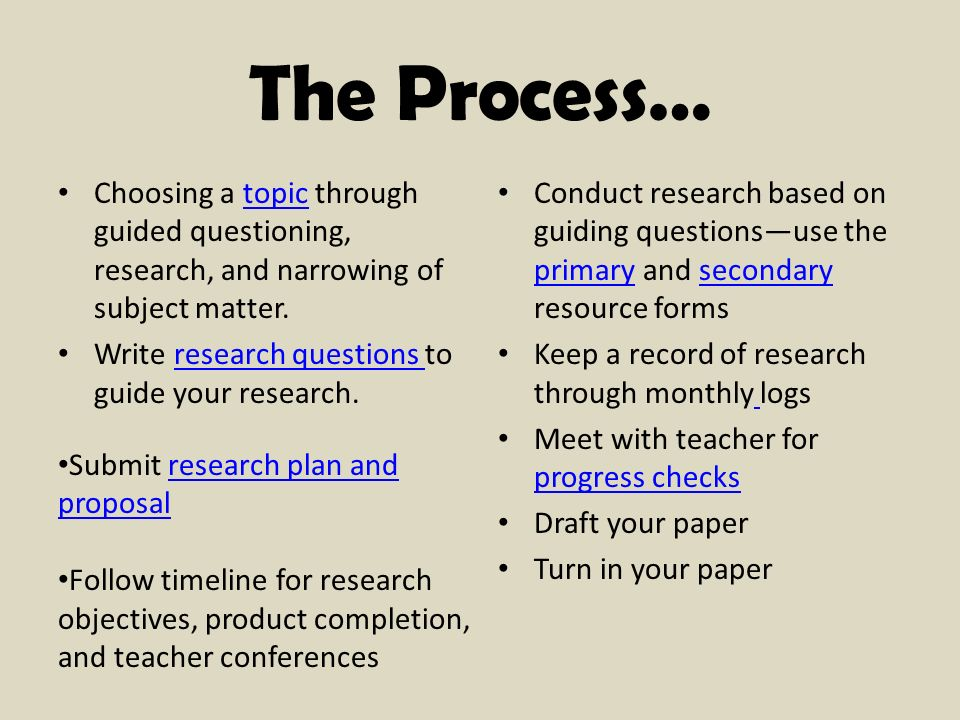 8th grade research paper timeline
