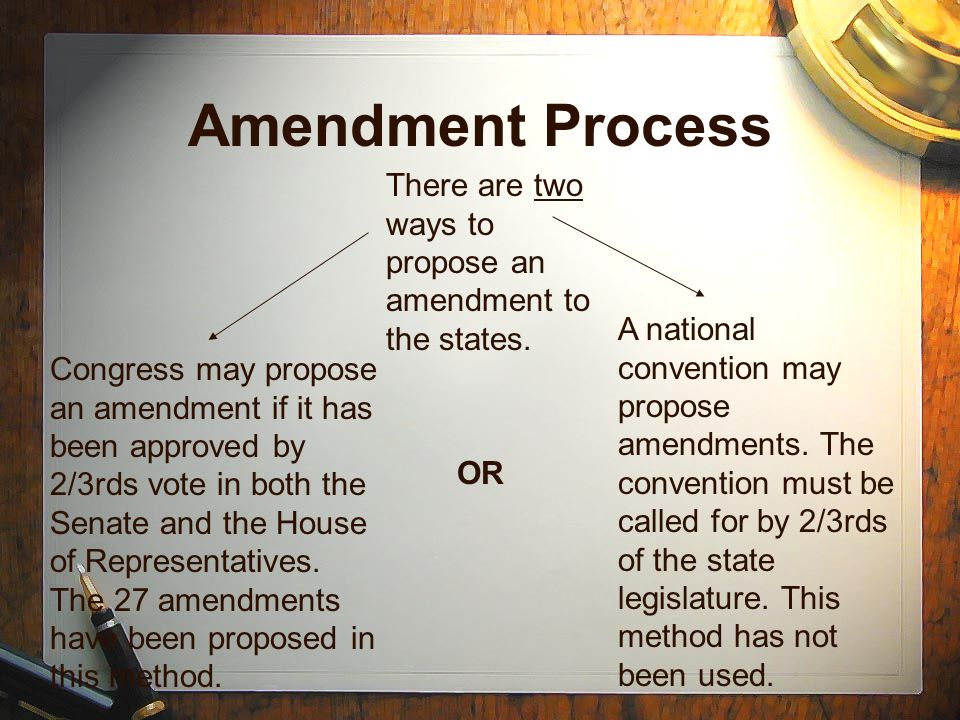 Adding The Bill Of Rights Ppt Video Online Download
