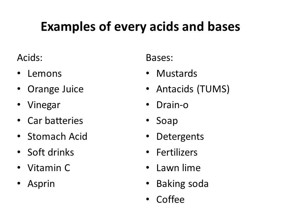 unit plan on acids and bases I can give it to them when i'm near the end of the unit preceding solutions and acids & bases this way i can incorporate the results into lesson plan development.