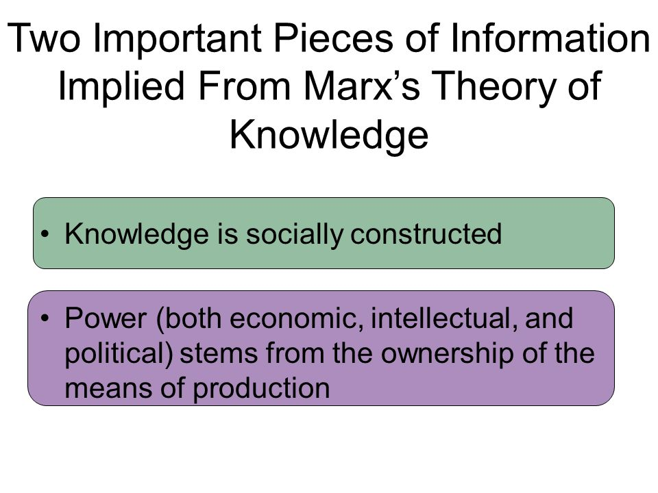 how relevant is marx's theory of If you would like to believe that marx's theory is not anymore relevant, be it so however, can you deny the philosophical aspects of his research as the world moves more towards the right wing, extremist ideologies, marx's leftists theory and values become more and more pertinent.