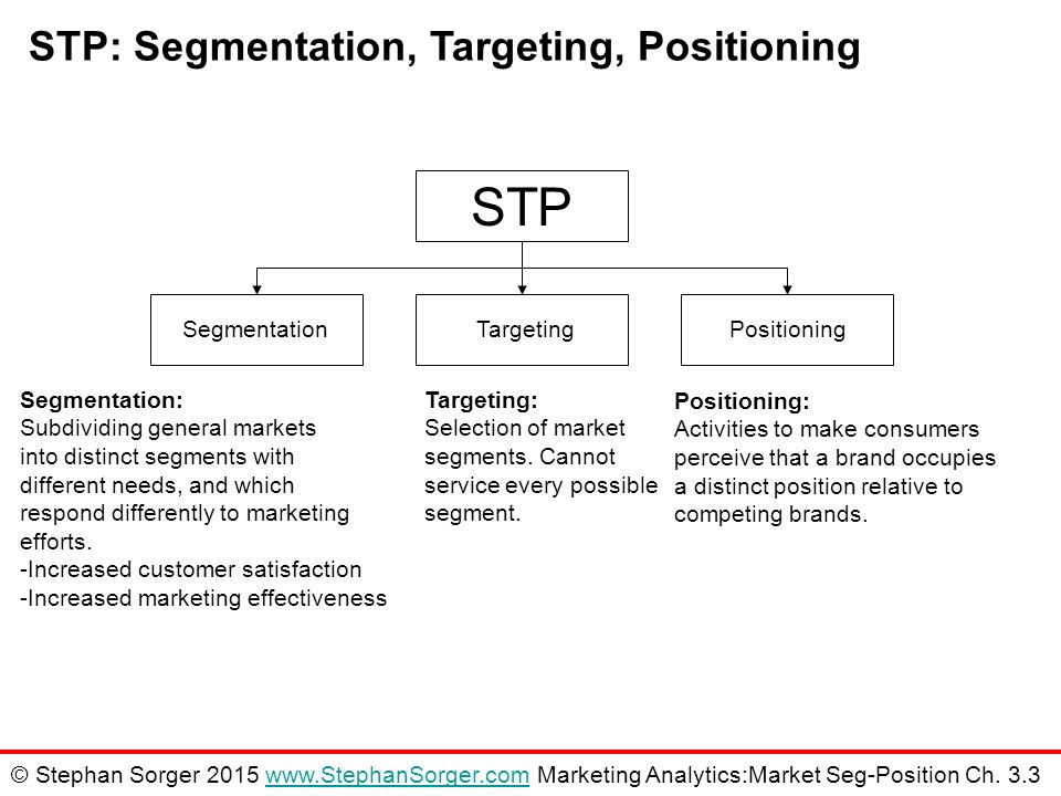 stp market segmentation The formula - segmentation, targeting, positioning (stp) - is the essence of strategic marketing (kotler, 1994, p 93) market segmentation is an adaptive strategy it consists of the partition of the market with the purpose of selecting one or more market segments which the organization can target through the development of.