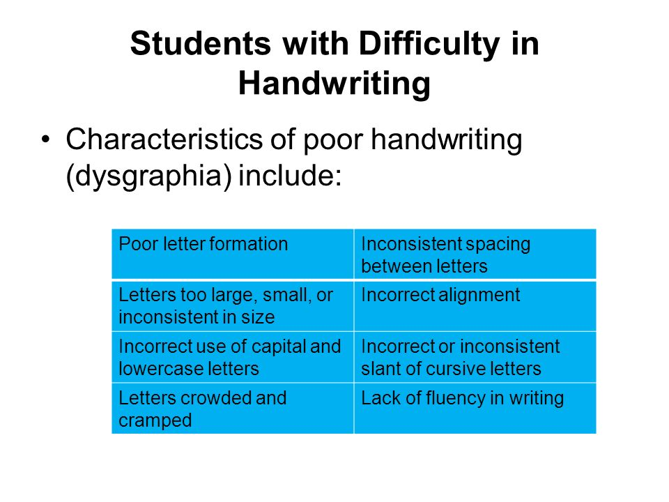 Difficulty writing